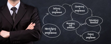 Managing Successful Programmes (MSP®) Foundation & Practitioner Package