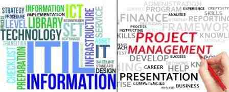 Project Management Master Package