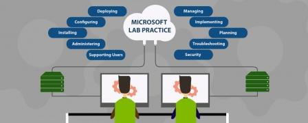 Microsoft Lab Practice Bundle Offer